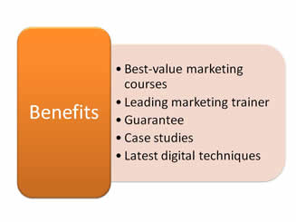 ppt of marketing training benefits