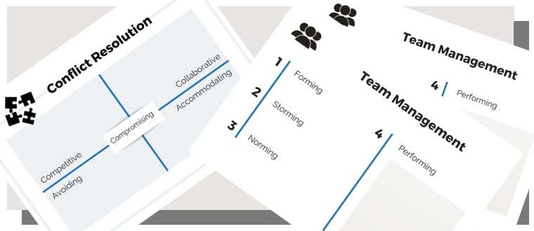 teamwork training materials